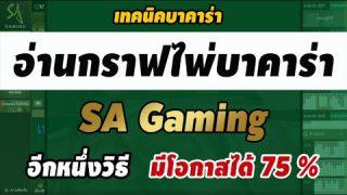 แชร์เทคนิคอ่านกราฟไพ่ SA Gaming ทุน 20,000 บวก 80,000